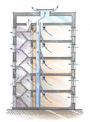 Естественная вентиляция жилых зданий