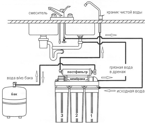 Схема подключения фильтра