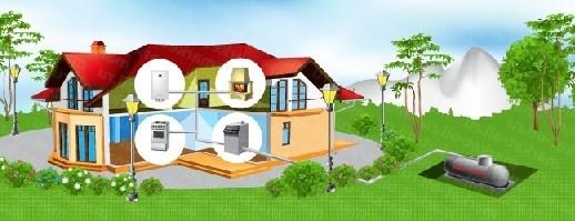 Автономная газификация частного дома. Газгольдеры.