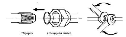 подключение трубок к блоку кондиционера