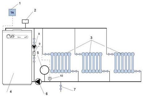 Схема подключения котла отопления с принудительной циркуляцией