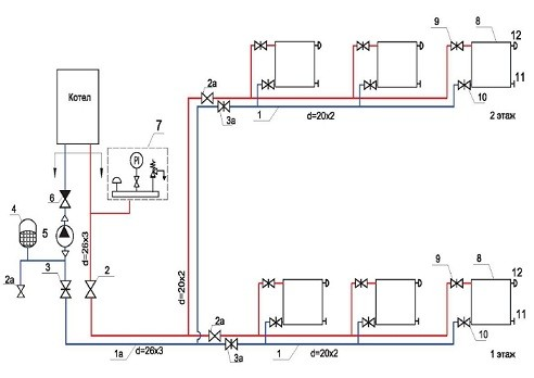 Схема однотрубной системы