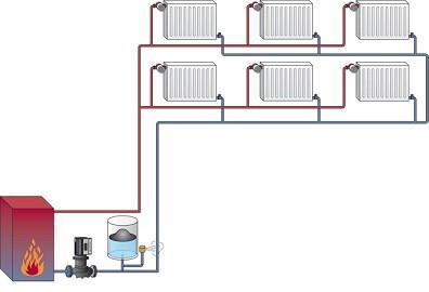 Схема двухтрубной системы отопления частного дома