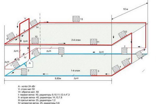 отопления двухэтажного дома
