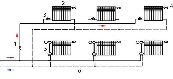 схема однотрубной системы отопления частного дома