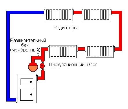 Схема закрытой системы отопления схема.