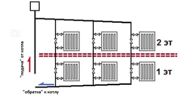 Схема вертикальной системы