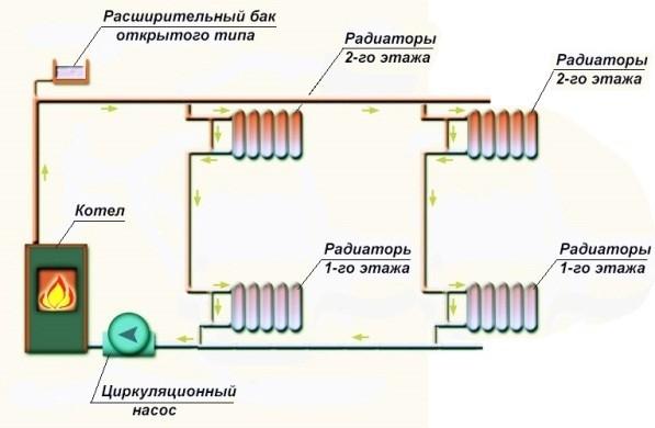 Схема вертикальной разводки