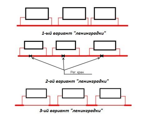 Схемы подключения системы отопления ленинградка