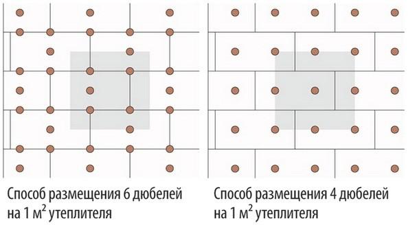 Схема размещения дюбелей