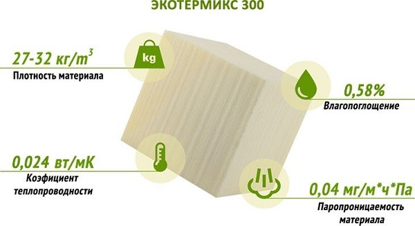 экотермикс 300