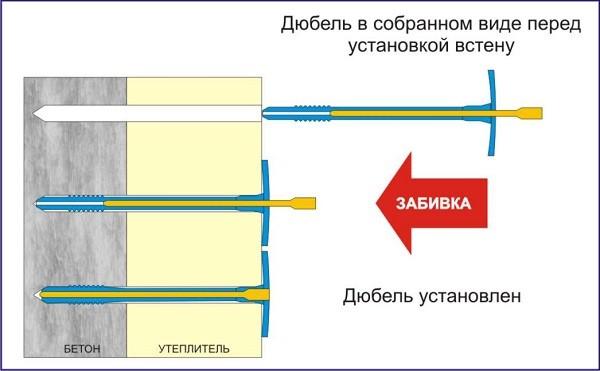 Схема установки дюбеля