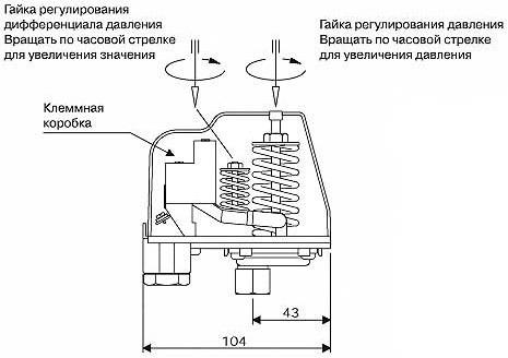 Устройство реле давления воды для насоса