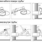 Конвекторный обогреватель: плюсы, минусы и лучшие модели