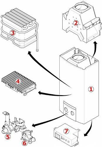 Типичное устройство газовой колонки: 1 ...