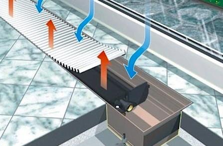 Схема работы водяного конвектора отопления