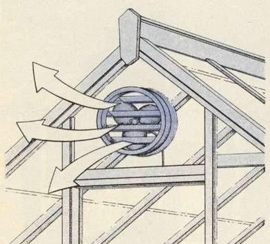 Циркуляционный вентилятор для вентиляции теплицы