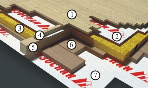 Схема пароизоляции пола в деревянном доме с помощью Изоспана