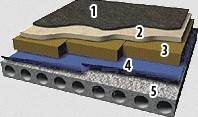 Монтаж Изоспана D на утепленной плоской крыше