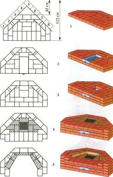 Порядовка углового камина с 1 по 5 ряд