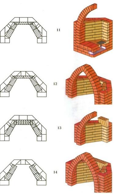 Порядовка углового камина с 11 по 14 ряд