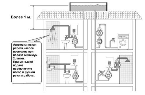 Схема монтажа повысительного насоса