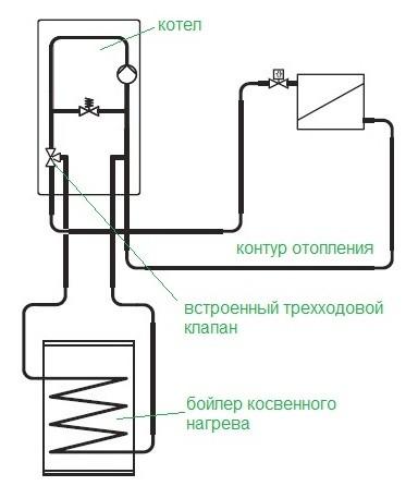 Схема подключения бойлера с
