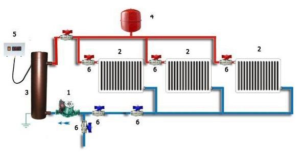Схема монтажа вихревого индукционного нагревателя