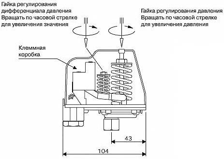 Устройство датчика давления