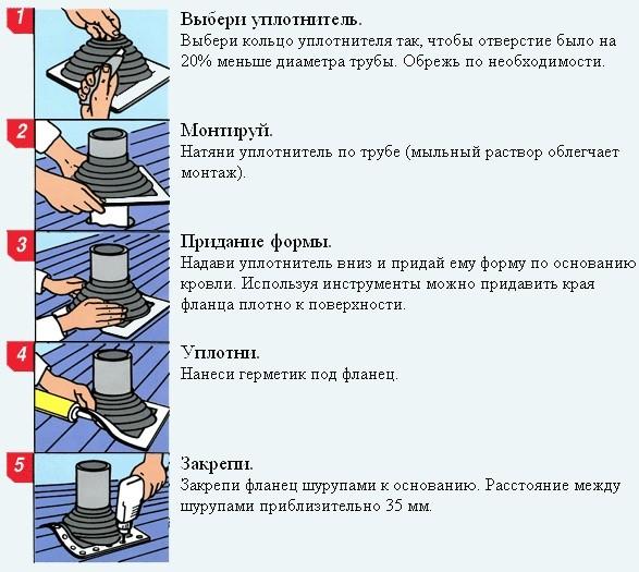 Инструкция по монтажу мастер-флеша дымохода