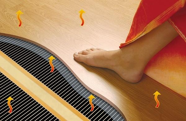Инструкция по укладке пленочного теплого пола под ламинат