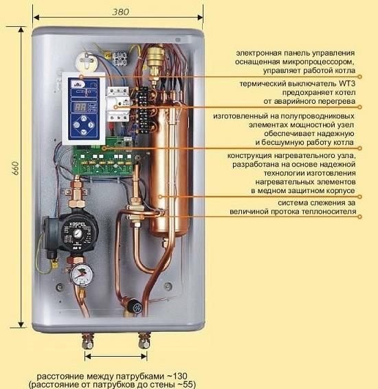 Схема устройства электрического котла с насосом