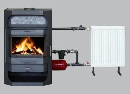Как выбрать дровяную печь с водяным контуром и теплообменником