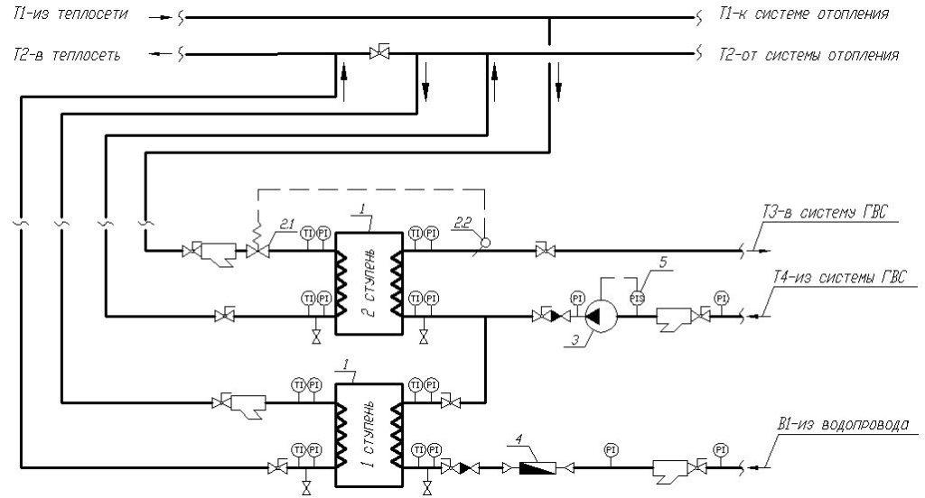 двухступенчатая схема обвязки с двумя теплобменниками