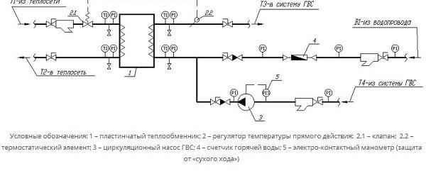 параллельная схема обвязки пластинчатого теплообменника