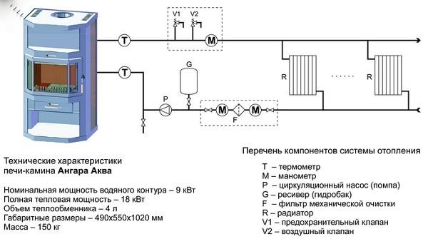 Схема организации отопления печи с водяным контуром ангар аква