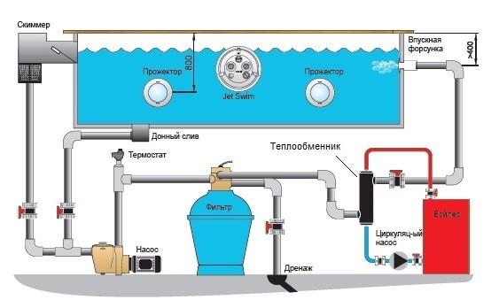 Схема подключения теплообменника бассейна
