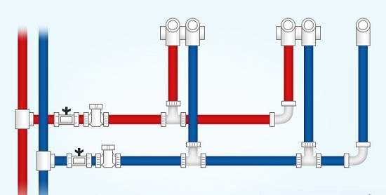 Схема тройниковой разводки труб