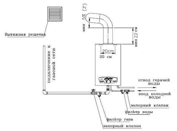 схема подключения воды газовой колонки