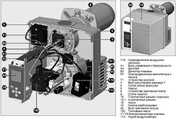 устройство дизельной горелки