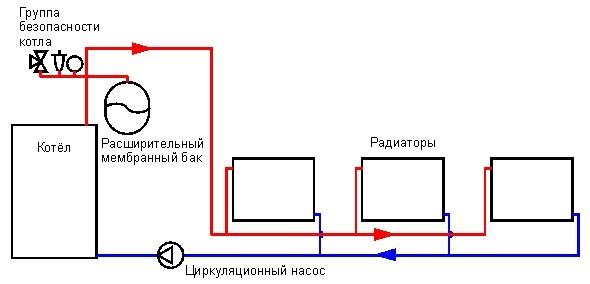 Двухконтурная система отопления с принудительной циркуляцией