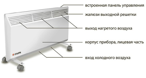 Электрические батареи с терморегулятором