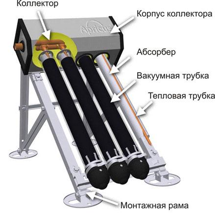 Устройство вакуумного солнечного гелиоколлектора