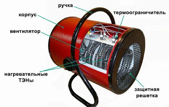 Электрическая теплопушка