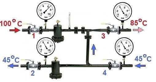 параметры давления в зависимости от температуры
