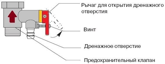 Принцип работы клапана сброса избыточного давления воды