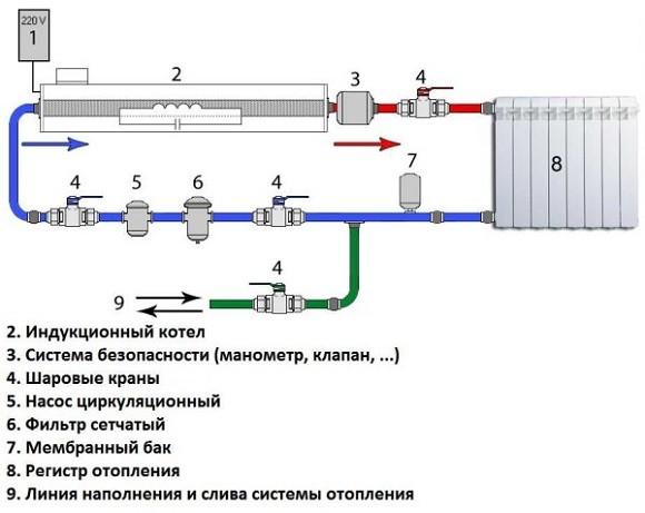 схема монтажа индукционного котла