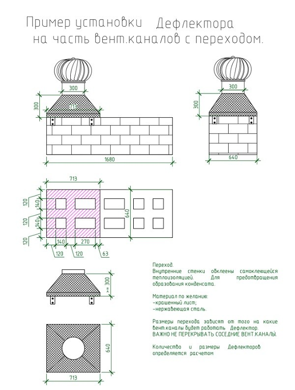 схема установки турбодефлектора