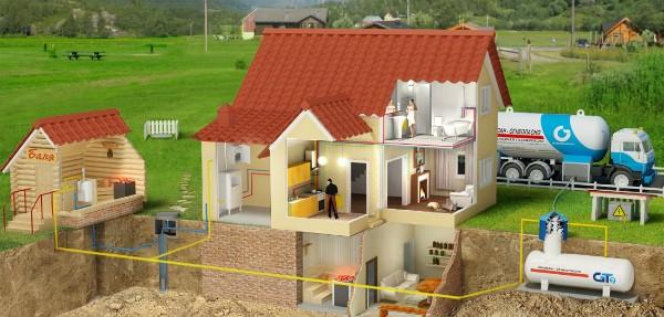 Обеспечение газом от газгольдера для частного дома на загородном участке