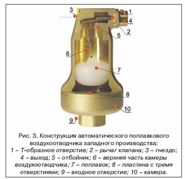 Схема воздухоотводчика